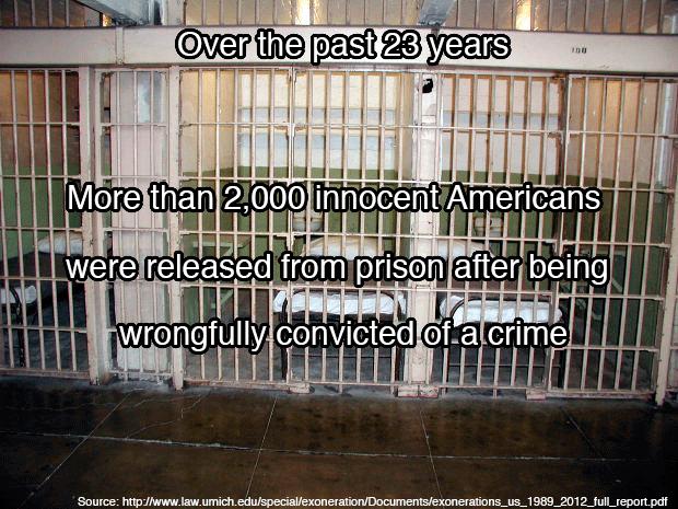 prison statistic